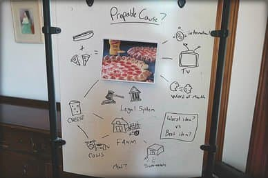 Pizza diagram